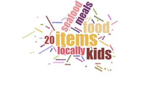 Food Trends word cloud