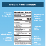 New Nutrition label changes