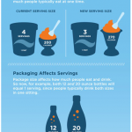new label serving sizes