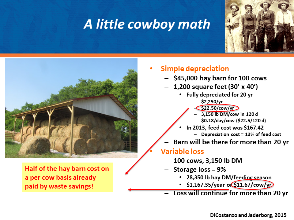"Nicoals DiLorenzo did some ""Cowboy Math"" that showed how investing in hay barns can improve efficiency through storage waste reduction at the 2015 NW FL Beef Conference."