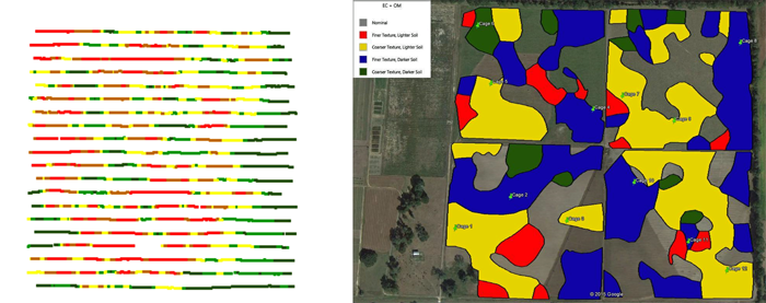 Fig 2. Example of real-time soil electrical conductivity (EC) mapping (left) and the post-process data converted into a zone map ready for variable rate applications (right), based on EC, pH and organic matter mapping.  Photo credit:  Cheryl Mackowiak