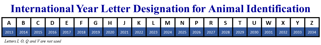 international-year-letter-designation-for-animal-identification