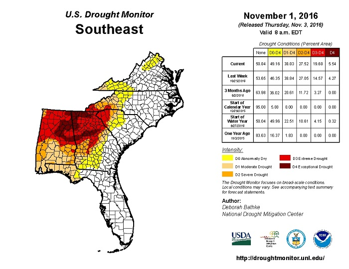 Very dry conditions persist across the Southeast