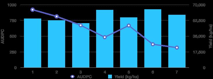 paret-2013-graph
